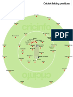 Cricinfo Cricket Fielding Positions Long Stop Fine Leg Third