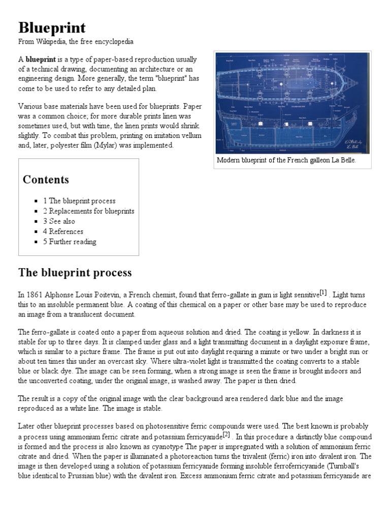 Blueprint printing publishing malvernweather Choice Image