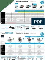 Top Value HP Junio