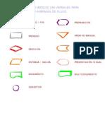 SIMBOLOs de Los Diagramas de Flujo