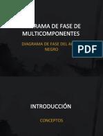 Diagrama de Fase de Multicomponentes