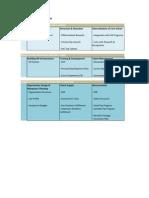 02 SJIC HR 3 Years Strategic Plans V1.0