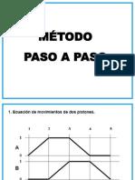 METODO+PASO+a+PASO+(Electroneumatico)