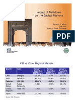 Impact of Melt Down on Capital Markets