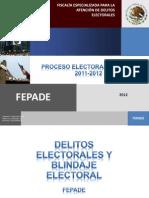 Jalisco Delitos Electorales
