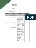 Cronograma de Clases Primer Cuatrimestre 2012 A