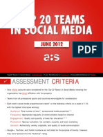 Top 20 Teams In Social Media