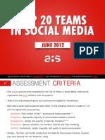 Top 20 Teams In Social Media