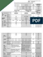 Lampiran Permen PU no19/PRT/M/2011