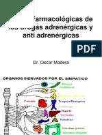 4. Bases Farmacológicas de las drogas Adrenérgicas