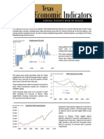 Texas Economic Indicators June 2012