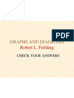 ielts graphs questions and answers