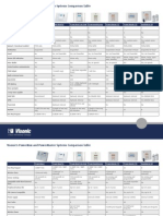 PowerMax and PowerMaster Table UK