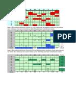 Modelo de Distribucion Horizontal&Vertical Valores Fijos