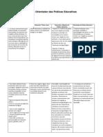 Roteiro Orientador das Práticas Educativas 2