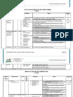 matriz de evaluación cuna 1 - 2 años