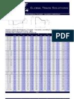 ANSI B16.9 Eccentric - Concentric Reducers