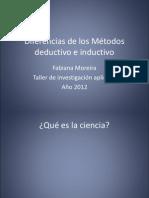 Metodos Inductivo y Deductivo