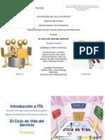 Ciclo de Vida Del Servicio ITIL V3 Ultima