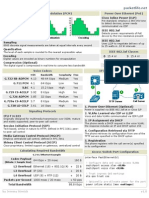 VOIP Basics Cheat Sheet