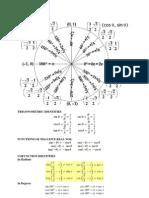 Math Reviewer (Trigonometry)