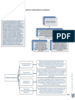 Resumen-modelos Tradicionales de Liderazgo