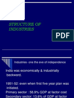 Structure of Industries MBA PPT