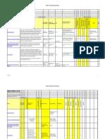 ExcelWaterEnergyCOMetricsEvaluation2012.01.05byKean