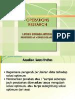 3b Analisis Sensitifitas Metode Grafik