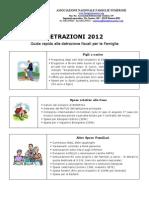 ANFN_Detraziometro_2012