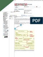 FORUM MP _ UML _ Héritage multiple _ Dépendance