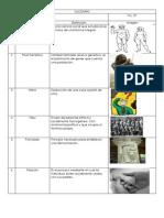 Glosario de Antropología