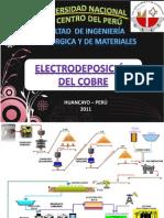Electro-obtencion Del Cobre