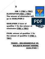Dlf Ipl Playoffs