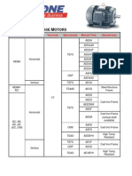 Low Voltage 3 Phase Motor