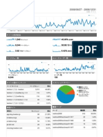 Analytics Blog.livedoor.jp Vent Nor 2008 20080927-20081231 Dashboard Report)