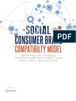 Social Brand Consumer Brand Compatibility Model