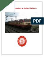 ECO Railways