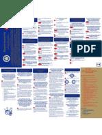 Building Code Brochure