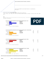 Resultados Encuesta de Galletitas