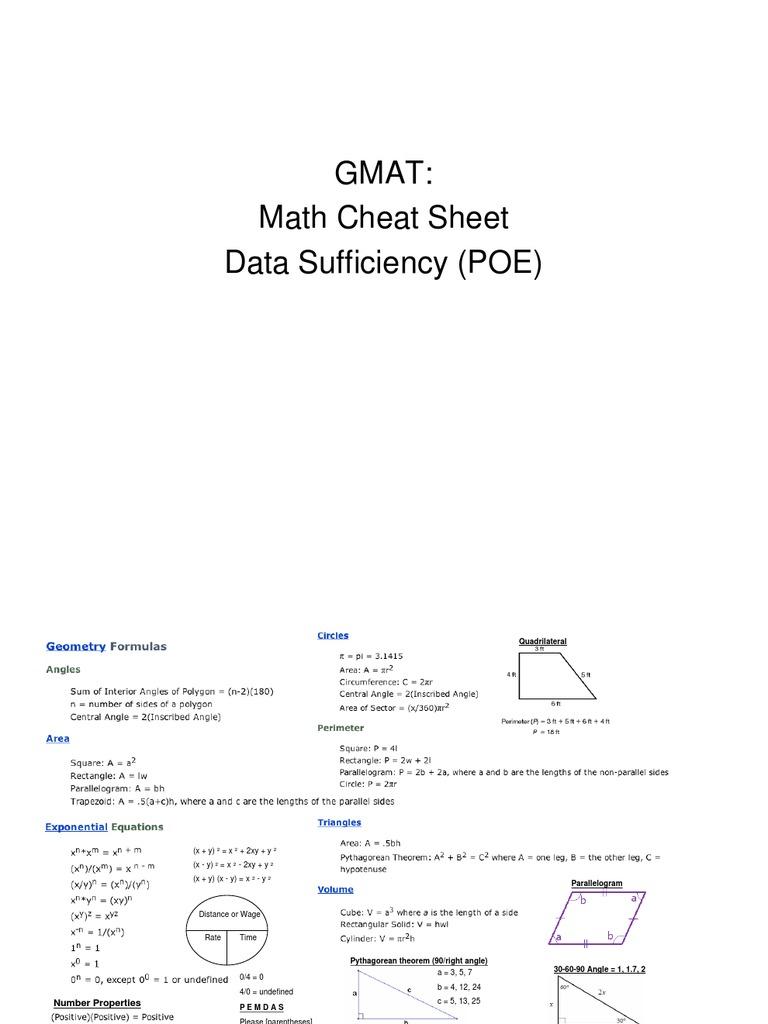 GMAT Cheat Sheet