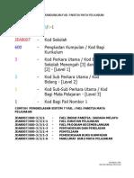 280_Kandungan Fail Panitia Sistem 7 Fail