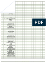 Skill Chart Checklist
