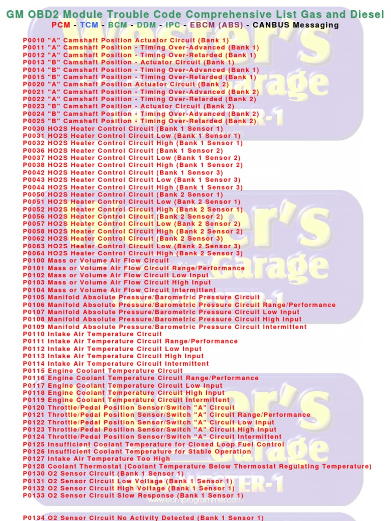 Image Of 2006 Chevy Silverado Code P0101 P0102 Mass Or Volume Air Flow Detector Circuit Sensor Ebay