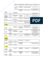 LES RATIOS Financiers Importants