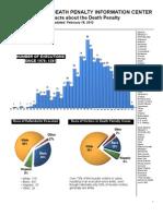 Death Penalty Fact Sheet