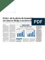 Sector Inmuebles en Lima en crecimiento
