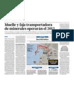 Inversión en Muelle y Faja en Puerto del Callao exportacion de minerales