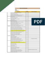 Check List de Certificados - Protocoloes - WESCON