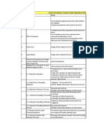 Kerala Consent Booking Status Report 07 06 2012